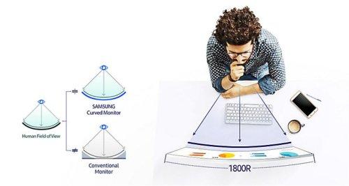 Samsung C32F391 Test der Bildschirmkrümmung