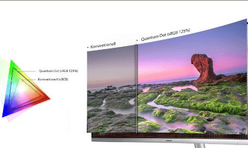 Samsung C34F791 Test der Quantum-Dot-Technologie